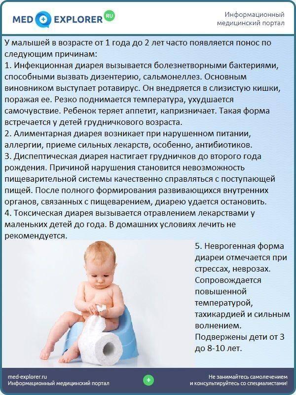 Диета ребенка при запоре
