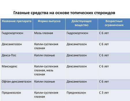 Лечение конъюнктивита в домашних условиях - энциклопедия ochkov.net