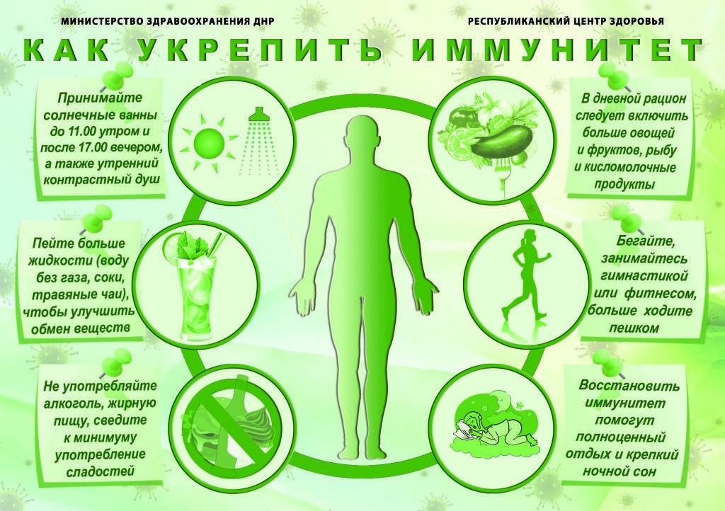 Заботимся о здоровье с первых дней жизни: как поднять иммунитет ребенку до года?