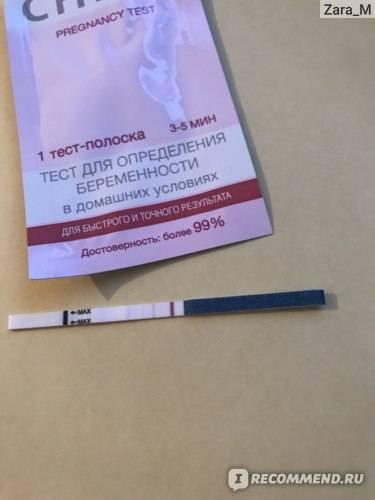Тесты после подсадки эмбрионов