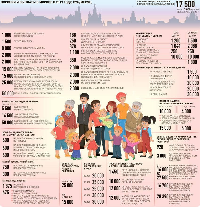 Новые налоговые льготы многодетным семьям в москве в 2019 году и другие различные льготы и субсидии