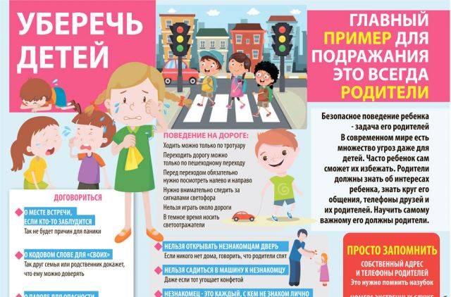 Правила поведения для безопасности детей в доме   все о детях, все для родителей