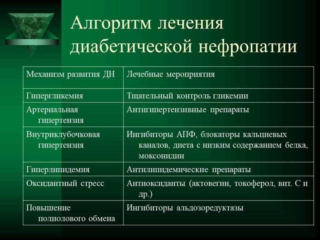 Дисметаболическая нефропатия у детей - симптомы, лечения, диагностика | у доктора.ру