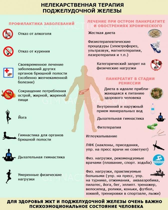 Острый панкреатит у детей - симптомы болезни, профилактика и лечение острого панкреатита у детей, причины заболевания и его диагностика на eurolab