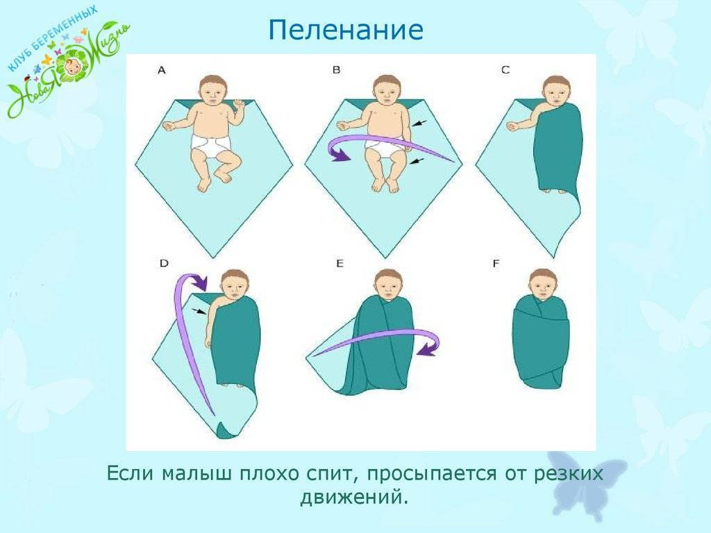 Какие вещи нужны для новорожденного?