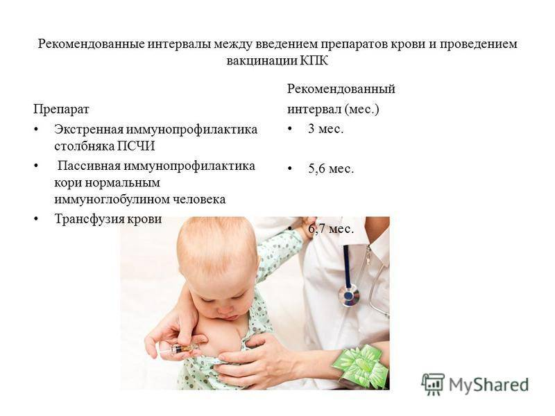 Корь — симптомы у детей, лечение, профилактика и первые признаки кори - рассказовская црб