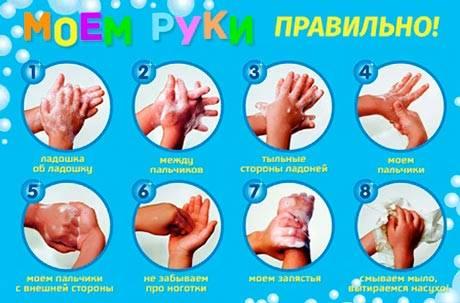 Беседа с детьми «почему нужно мыть руки?». воспитателям детских садов, школьным учителям и педагогам - маам.ру