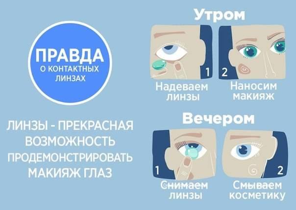 Семейный центр охраны зрения