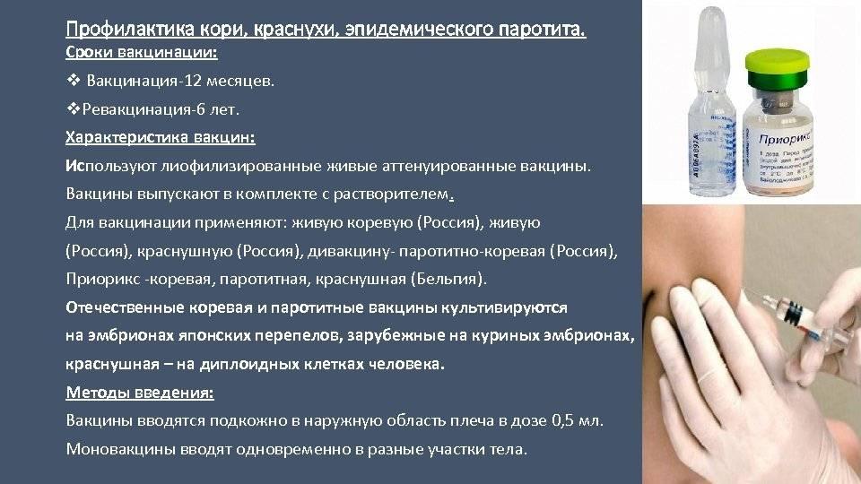 Вакцина «корь»