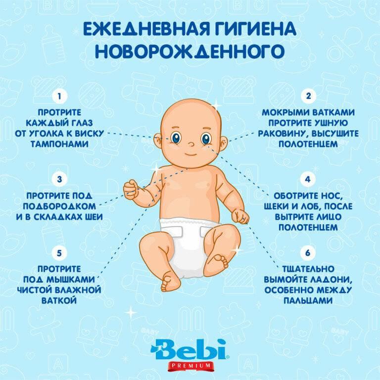 Лучшие книги по уходу за новорожденными в 2021 году