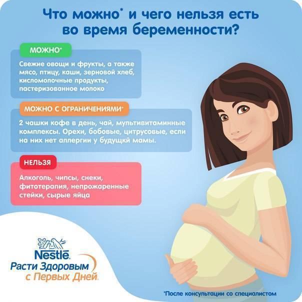 Показания и противопоказания для аборта * клиника диана в санкт-петербурге