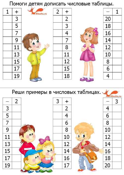 Как научить ребенка считать примеры в пределах 20