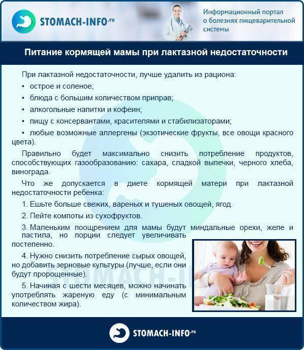Можно ли шампиньоны при грудном вскармливании   s-voi.ru
