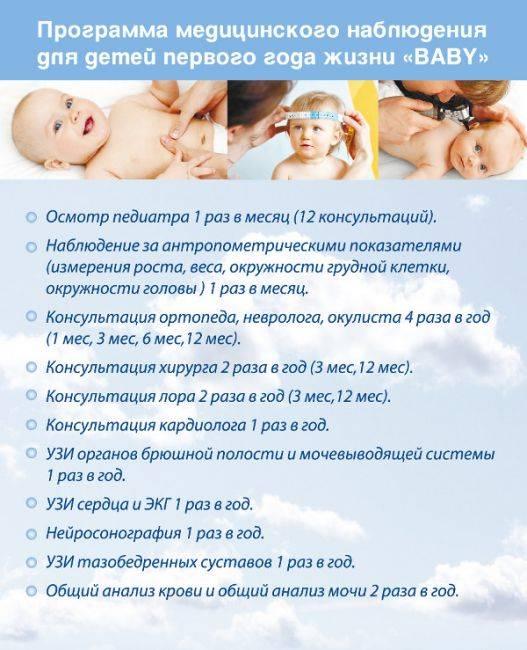 Уход за грудным ребенком