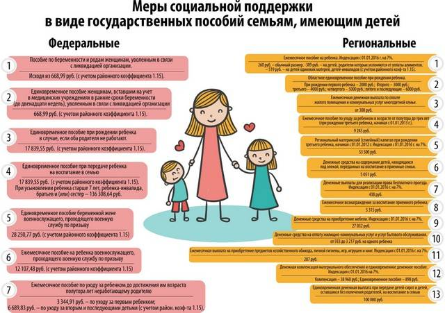 Какими льготами, субсидиями и поддержкой от государства может воспользоваться многодетная семья