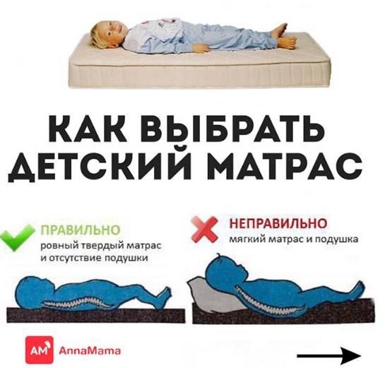 Как выбрать матрас для новорожденного?