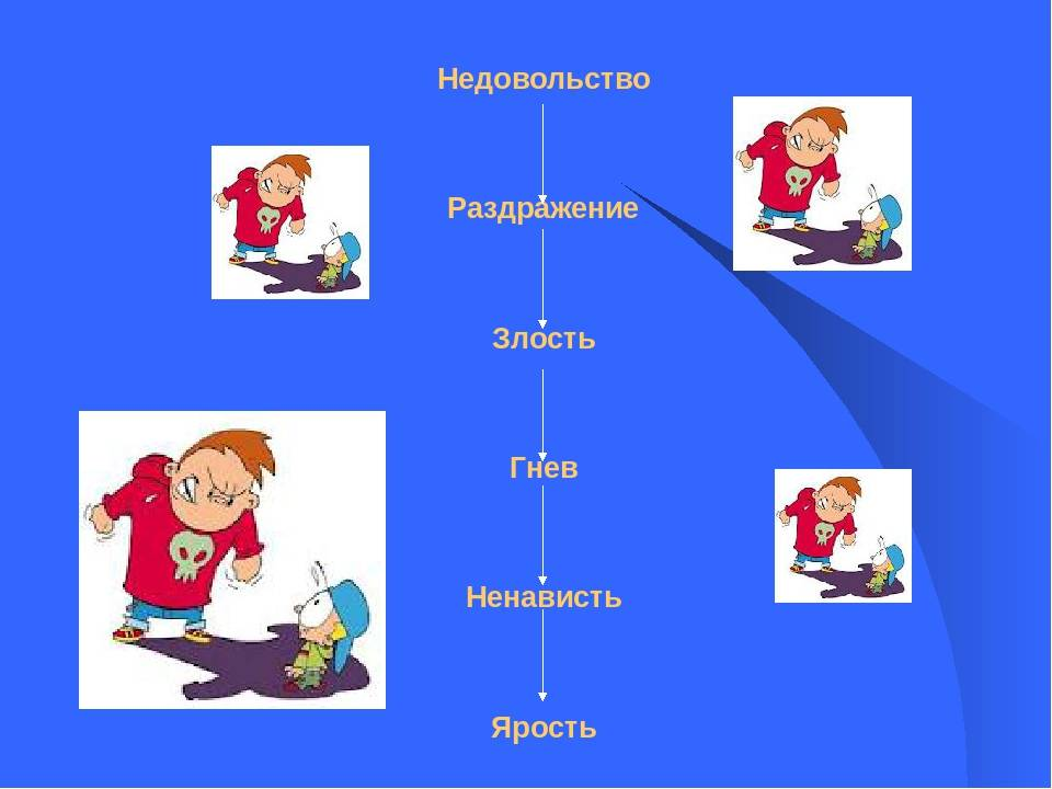 Препараты от агрессии и раздражительности - нейролептики, антидепрессанты, ноотропы
