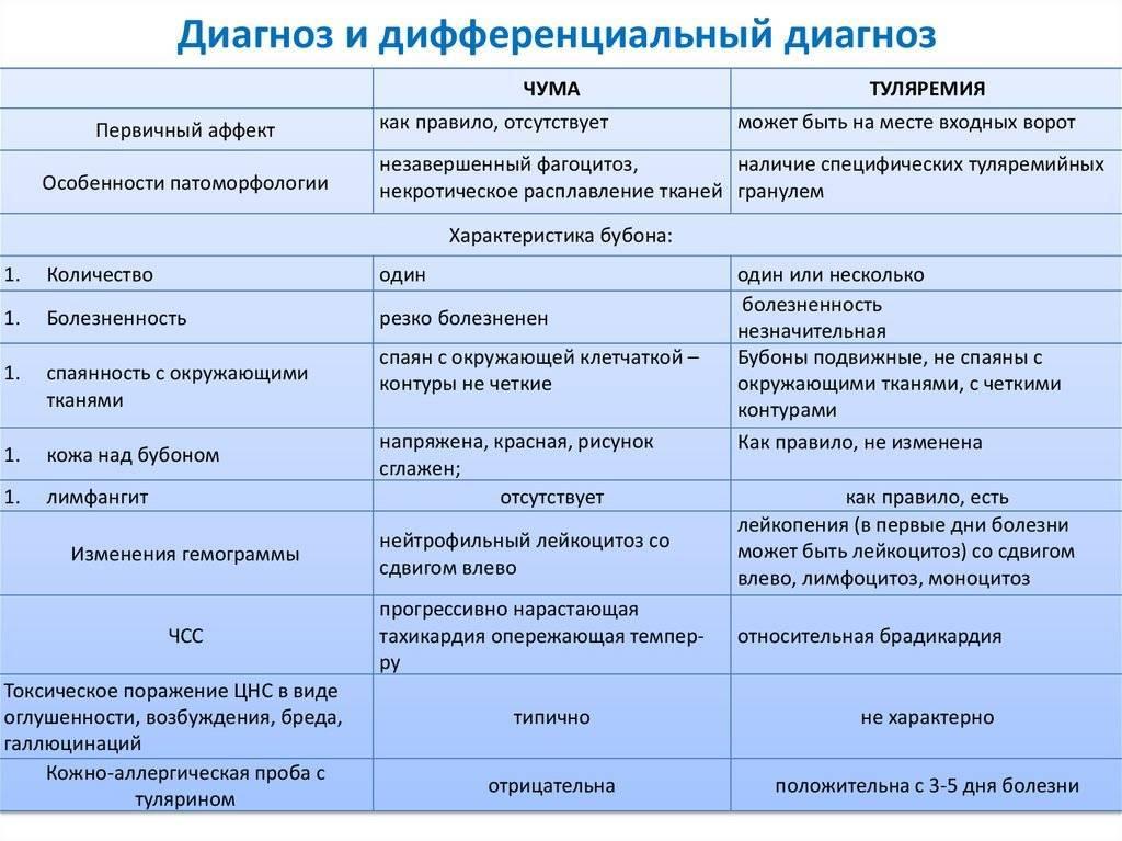 Молочница во рту (кандидоз рта)+фото: причины, симтомы и лечение – напоправку – напоправку