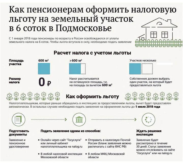 Многодетные семьи российской федерации и виды доступной им социальной помощи: механизм получения