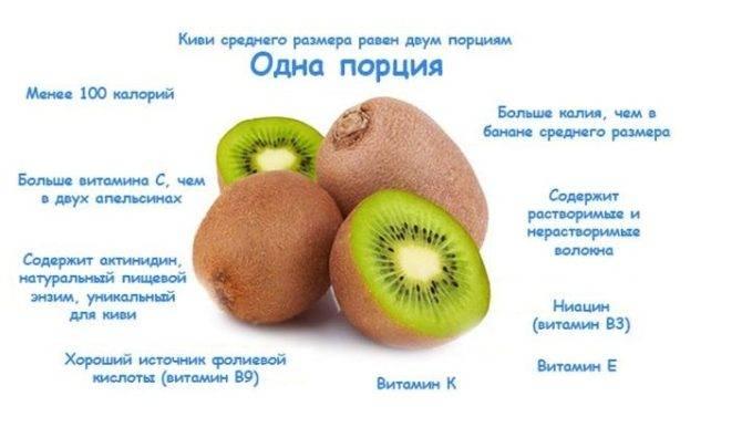 Киви при грудном вскармливании: можно ли есть в 1, 2, 3, 4 и 5 месяцев, состав, полезные свойства, противопоказания