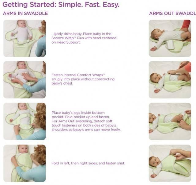 Массаж живота для новорожденных от колик