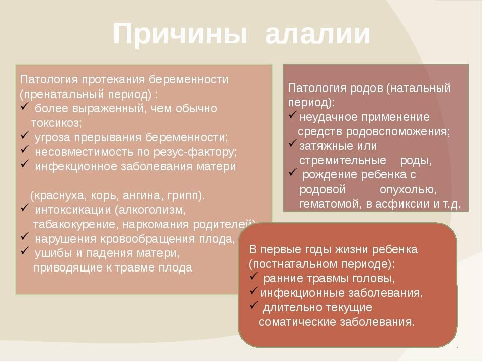 Алалия: причины, симптомы, диагностика и лечение