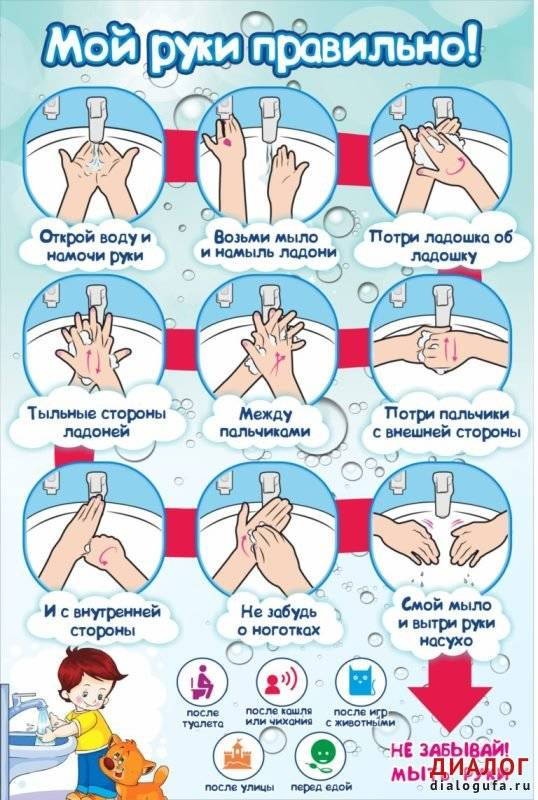 Конспект нод для детей второй младшей группы «научим машу правильно мыть руки». воспитателям детских садов, школьным учителям и педагогам - маам.ру