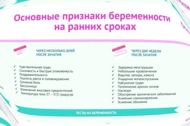 Таблетки от остеохондроза : названия и способы применения   компетентно о здоровье на ilive
