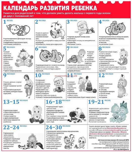 Таблица развития ребенка до года по месяцам: что должен уметь