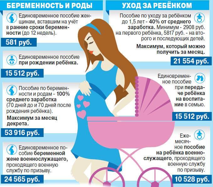 Работа на дому: как маме с детьми работать дома и все успевать. фриланс и удаленная работа для мамы