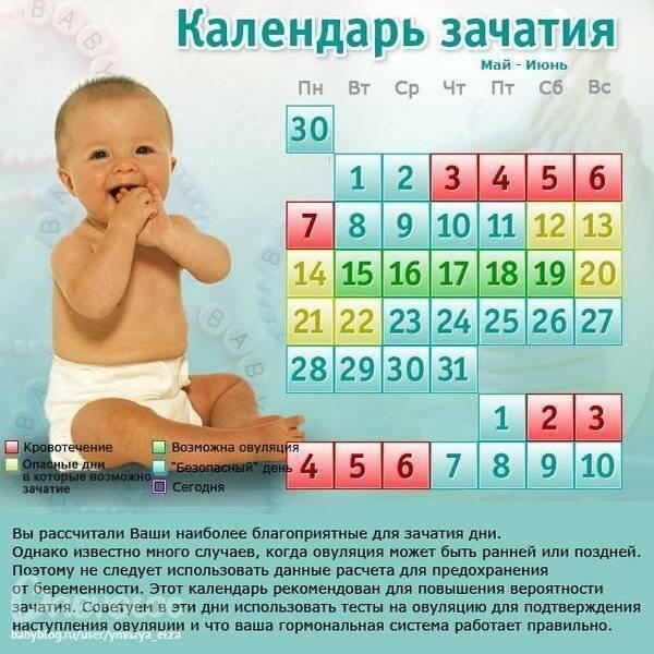 """Беременность при низком амг - семейный медицинский центр """"лейб медик"""""""