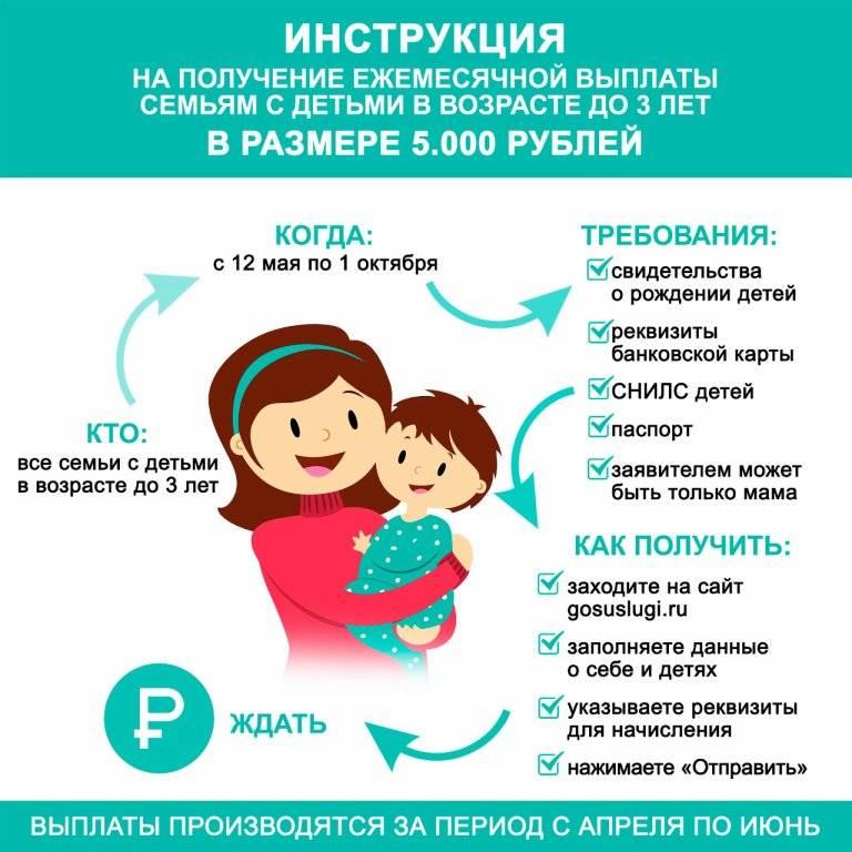 Выплата 33000 за ребенка нуждающимся семьям с 1 июня 2020 года: кому положена и как получить через госуслуги