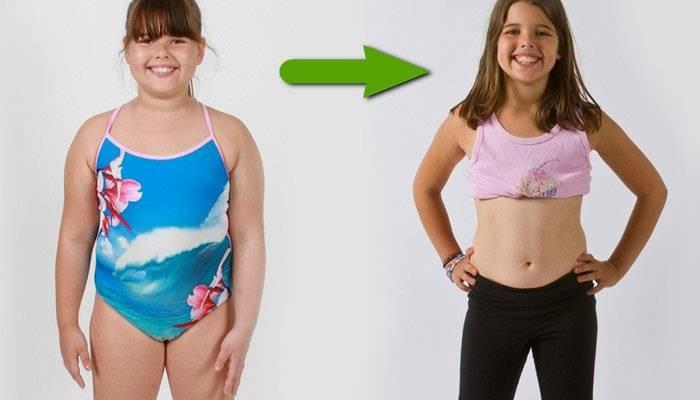 Подростки и лишний вес