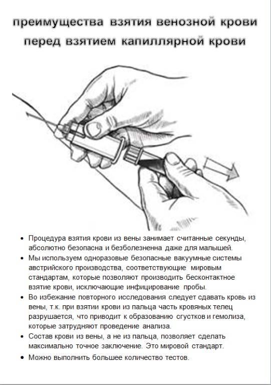 Подготовка к сдаче анализа на сифилис