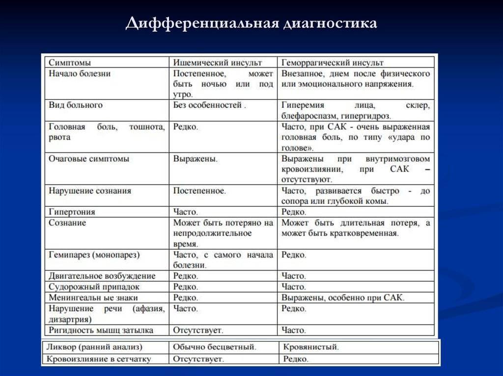 Спинальный стеноз - лечение, симптомы, причины, диагностика | центр дикуля
