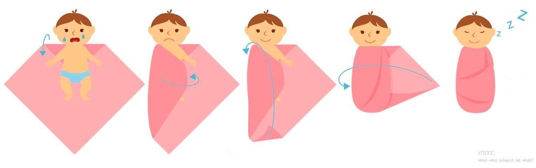 Пеленать или одевать: что лучше для младенца