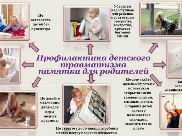 "Памятка ""безопасность ребенка дома"""