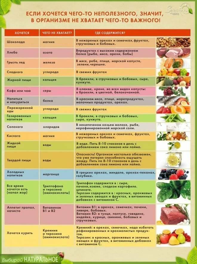 Сильная жажда : основные причины, диагностика и методы лечения | компетентно о здоровье на ilive