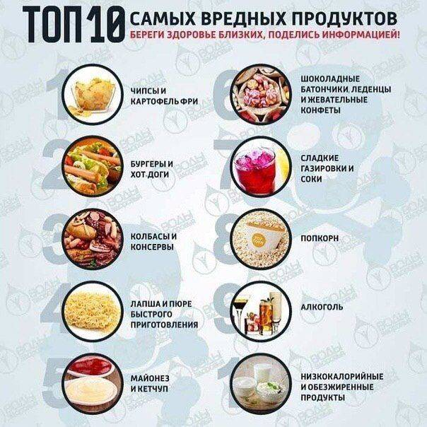 В черный список: 20 самых опасных продуктов питания