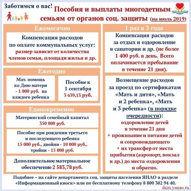 Льготы и пособия многодетным семьям в 2021 году в московской области