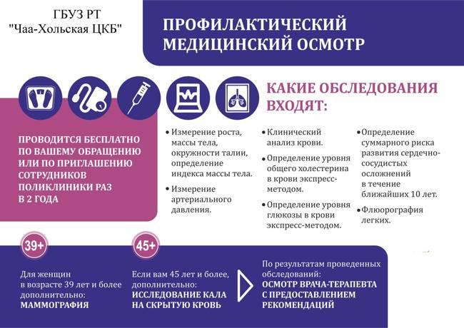 Гинекологическое обследование (кольпоскопия, гистероскопия и пр.). подготовка к гинекологическому осмотру