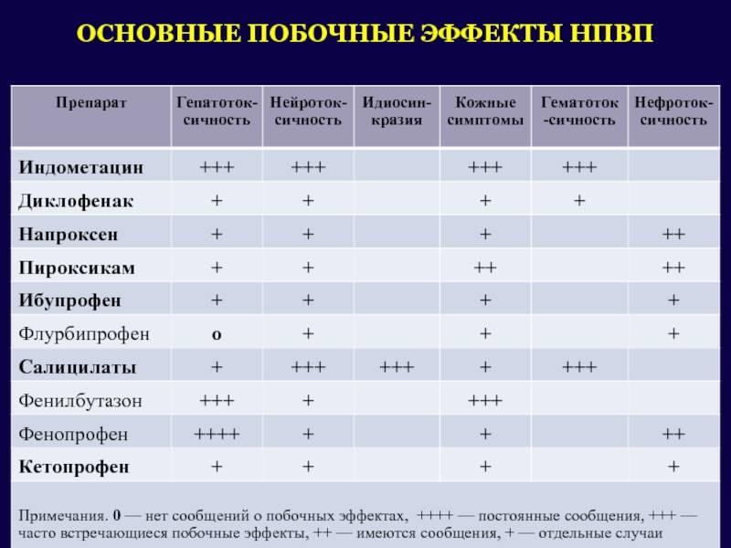 Хондропротекторы для позвоночника при грыже - список лучших препаратов