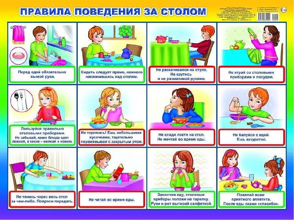 Правила этикета за столом (50 фото): нормы поведения, советы по приему пищи, как правильно вести себя за столом, застольный этикет