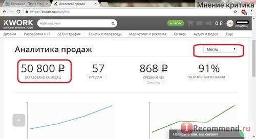 Биржа kwork.ru: как зарабатывать на продаже своих услуг по 500 рублей и какие возможности она открывает фрилансерам