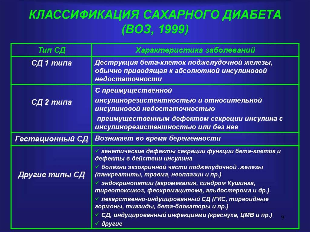Гипогликемия у детей   medtronic diabetes russia