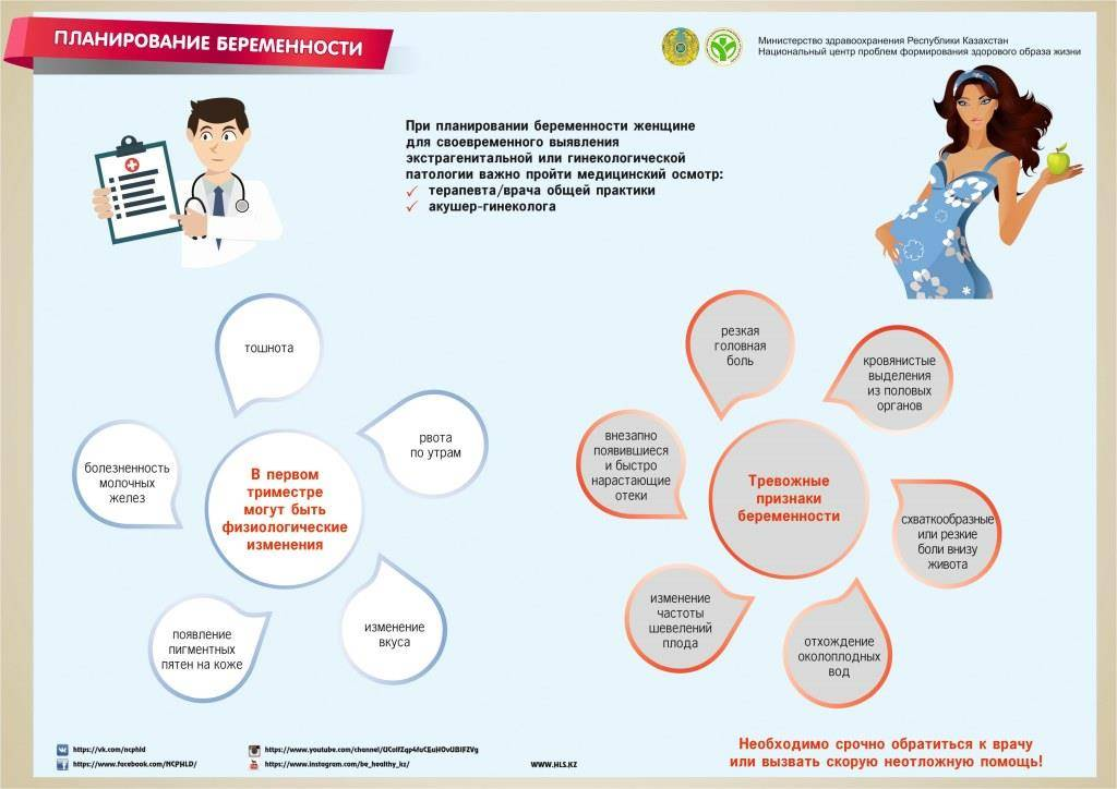 6.методика и порядок планирования