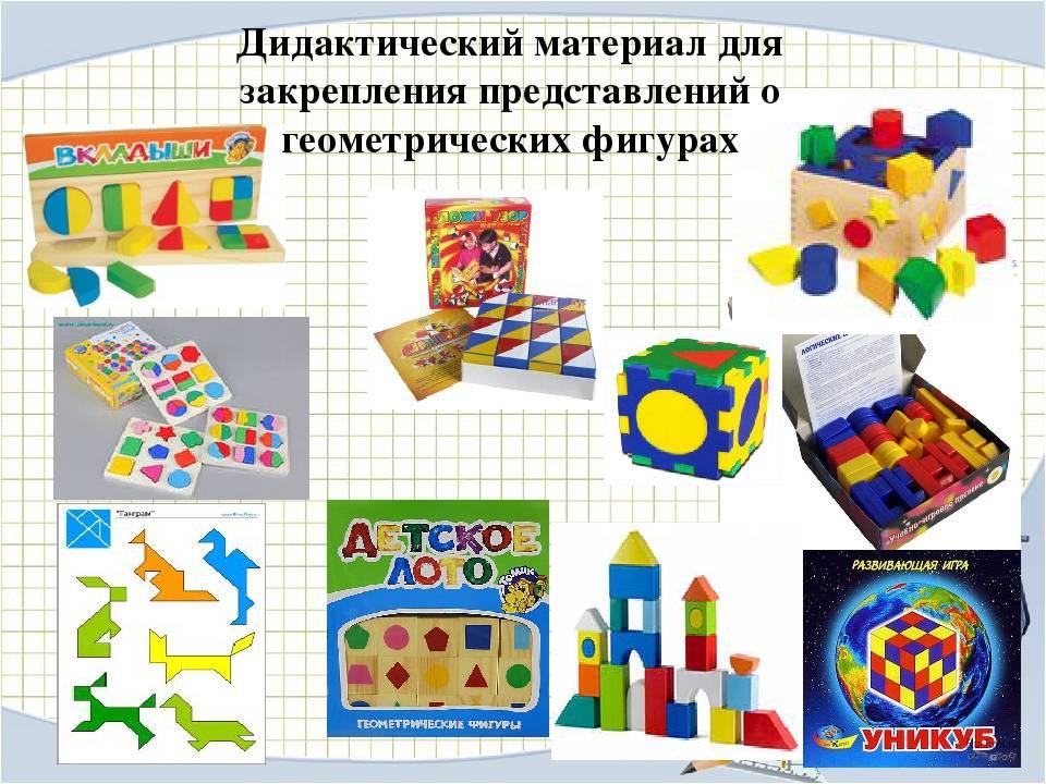 Методика запомни рисунки для дошкольников, определение объема кратковременной зрительной памяти