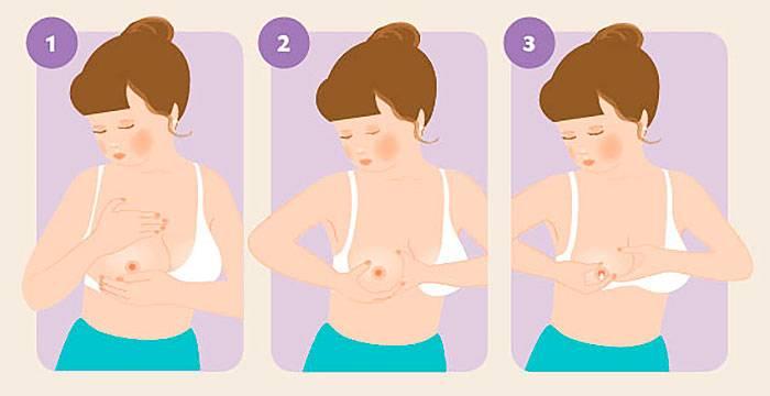 Коррекция груди после родов   клиника abc