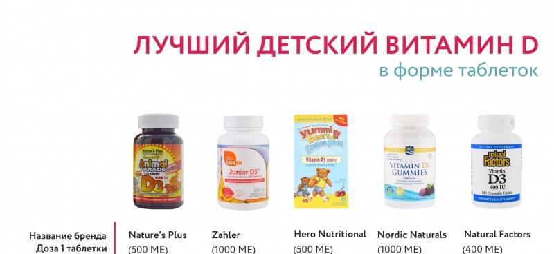 Рейтинг топ 7 лучших витаминов для детей