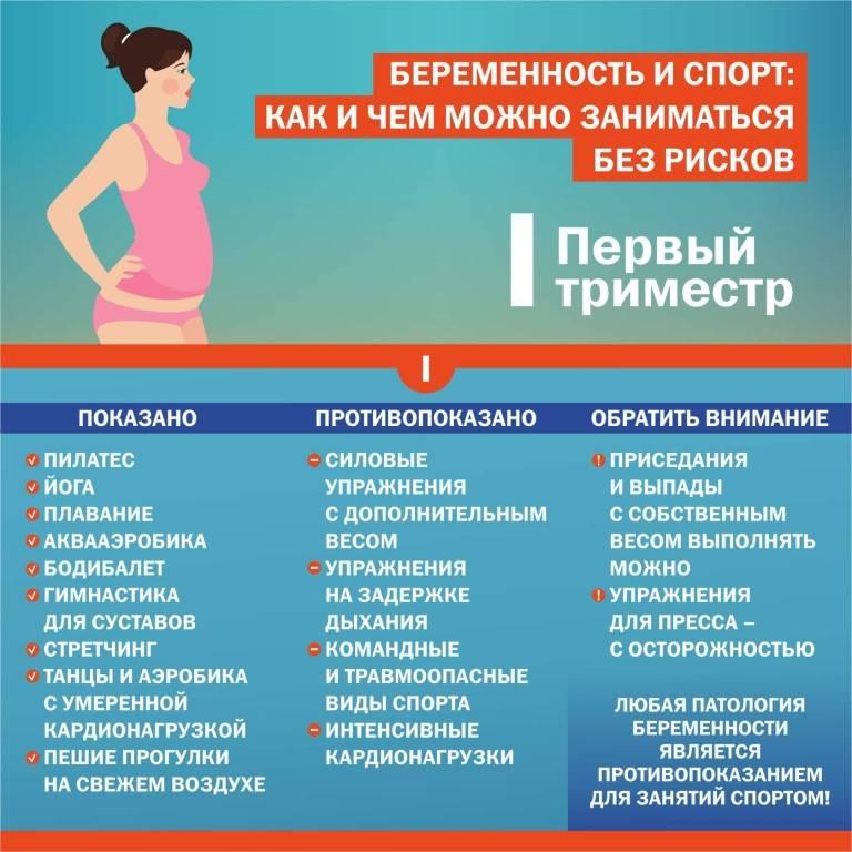 Кольпоскопия при беременности